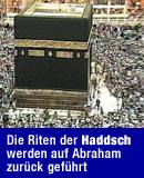 lebensregeln des islam